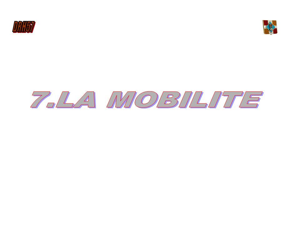 7.LA MOBILITE