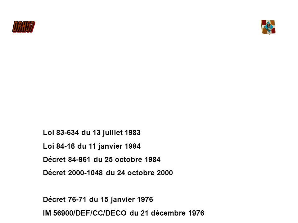 Loi 83-634 du 13 juillet 1983 Loi 84-16 du 11 janvier 1984. Décret 84-961 du 25 octobre 1984. Décret 2000-1048 du 24 octobre 2000.