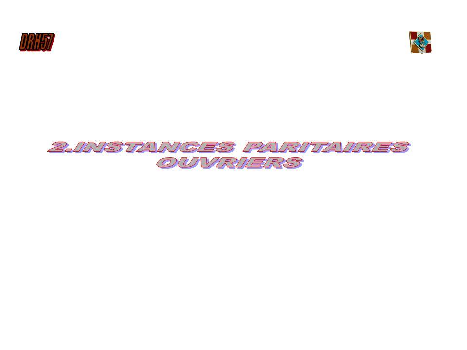 2.INSTANCES PARITAIRES OUVRIERS