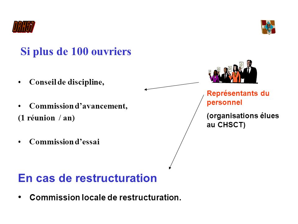 En cas de restructuration
