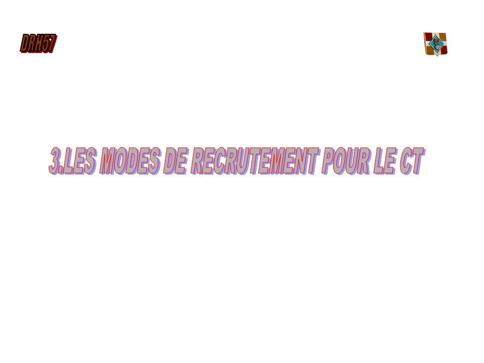 3.LES MODES DE RECRUTEMENT POUR LE CT