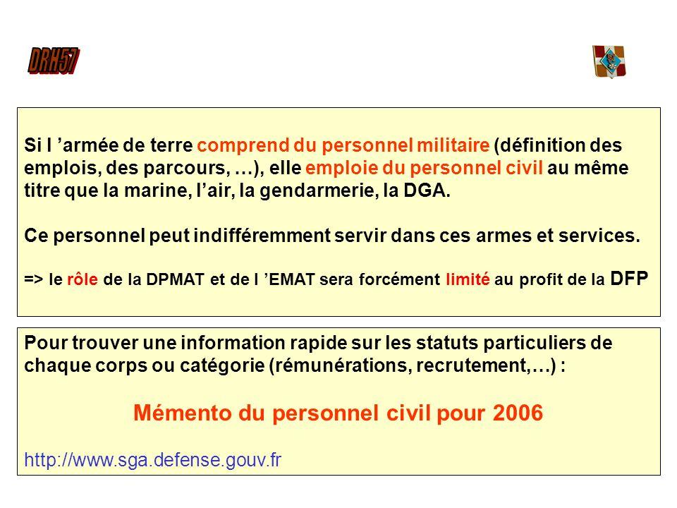 Mémento du personnel civil pour 2006
