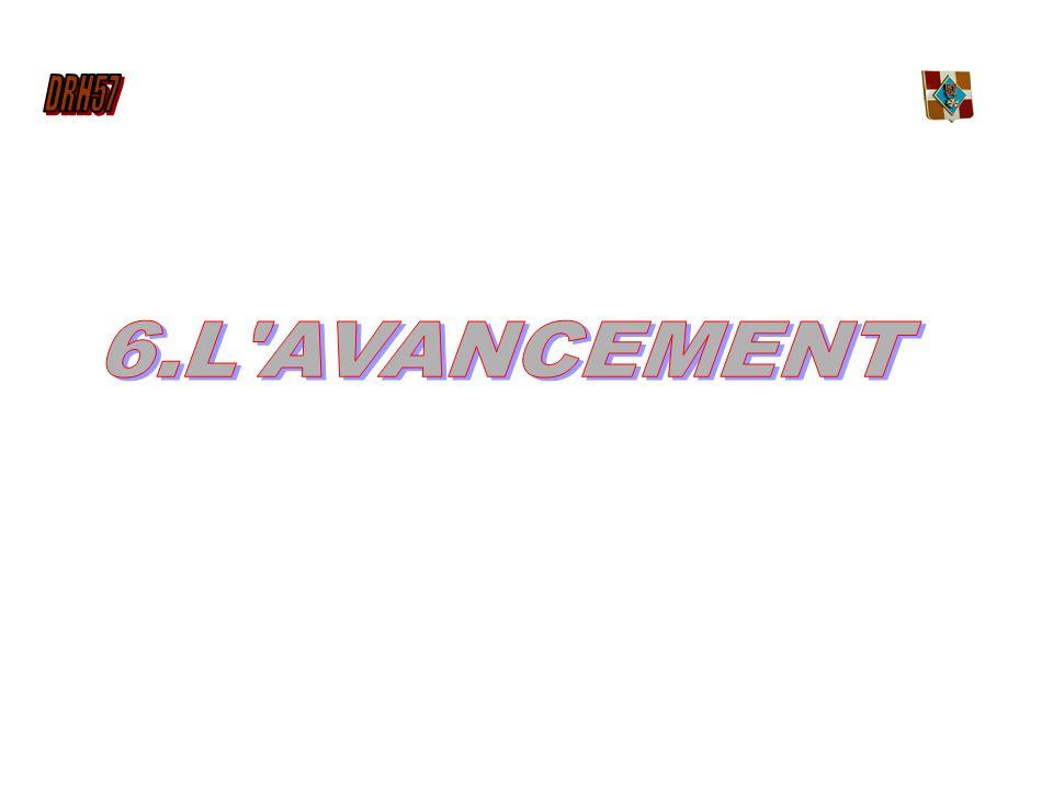 6.L AVANCEMENT