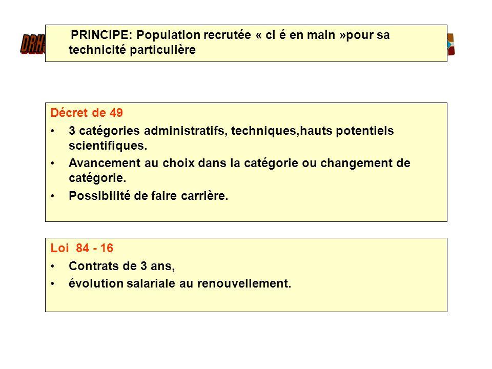 PRINCIPE: Population recrutée « cl é en main »pour sa technicité particulière