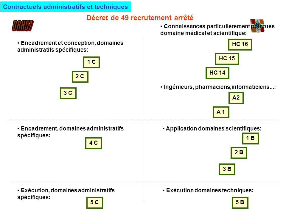 Contractuels administratifs et techniques