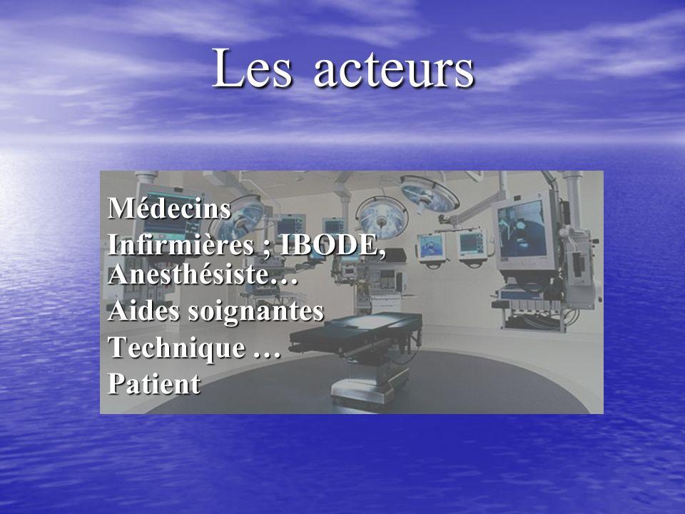 Les acteurs Médecins Infirmières ; IBODE, Anesthésiste…