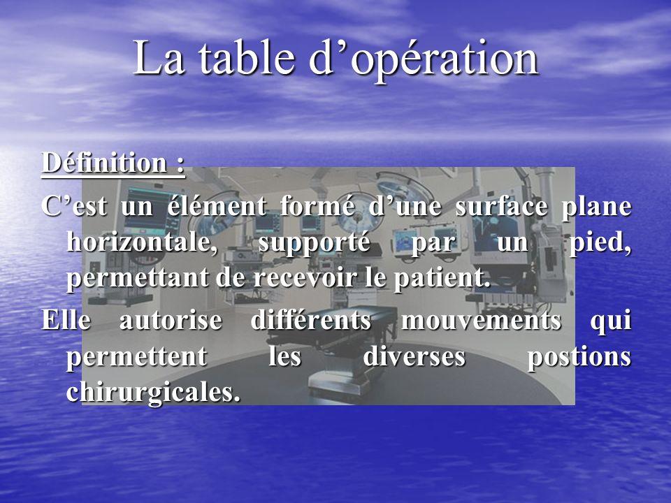 La table d'opération Définition :