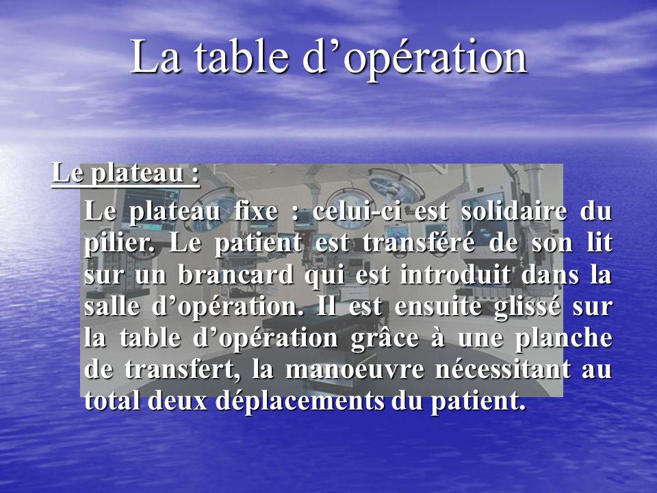 La table d'opération Le plateau :