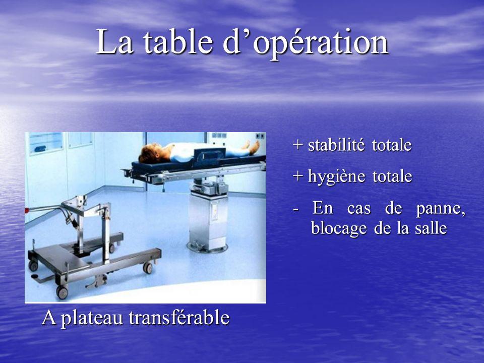 La table d'opération A plateau transférable + stabilité totale