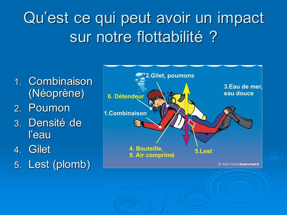 Qu'est ce qui peut avoir un impact sur notre flottabilité