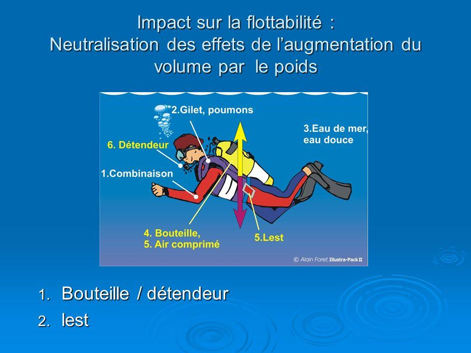 Impact sur la flottabilité : Neutralisation des effets de l'augmentation du volume par le poids
