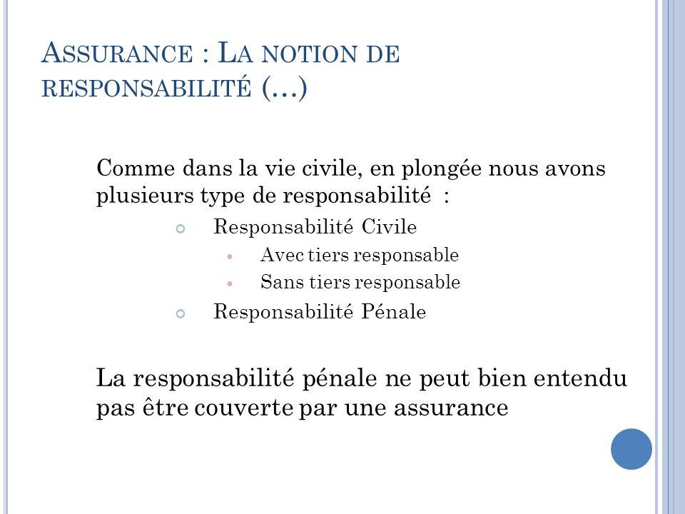 Assurance : La notion de responsabilité (…)