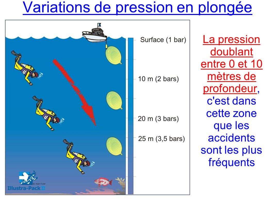 Variations de pression en plongée