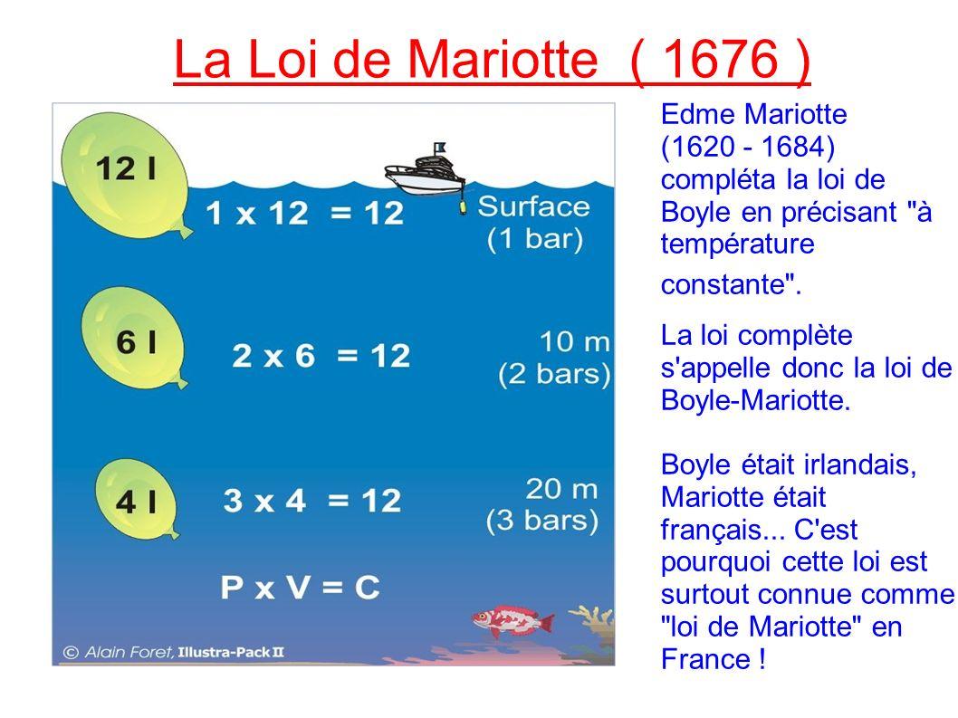 La Loi de Mariotte ( 1676 ) Edme Mariotte (1620 - 1684)