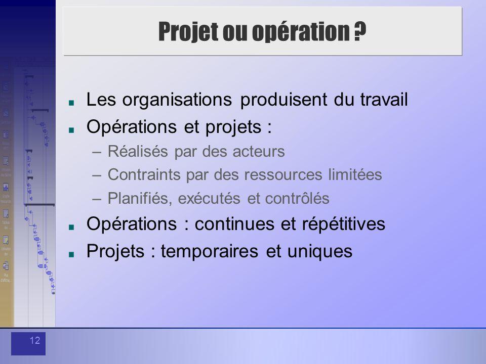 Projet ou opération Les organisations produisent du travail