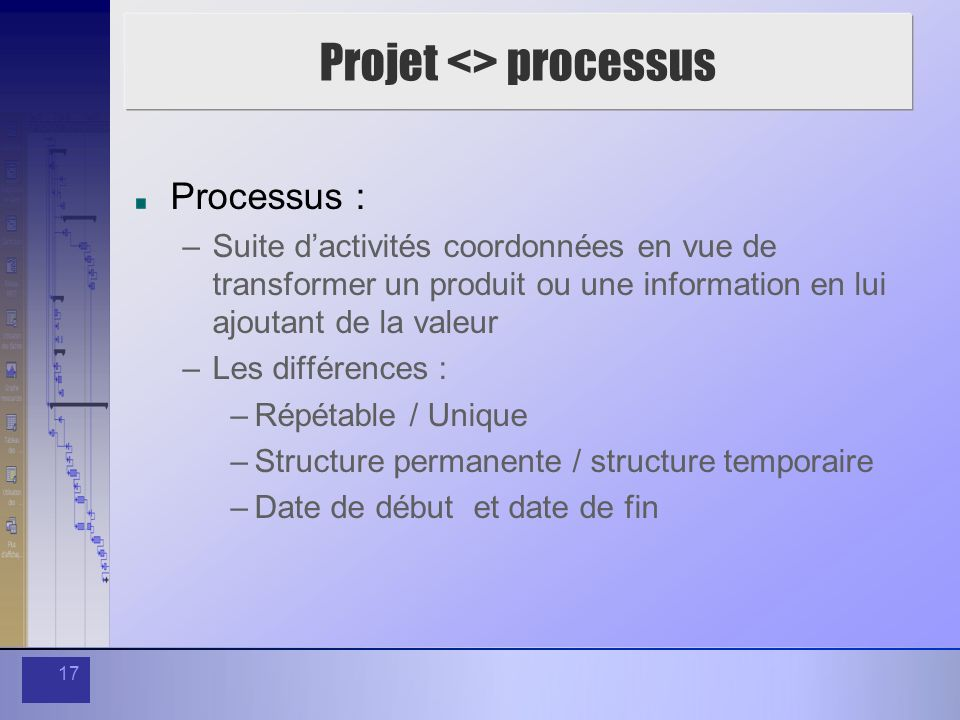 Projet <> processus