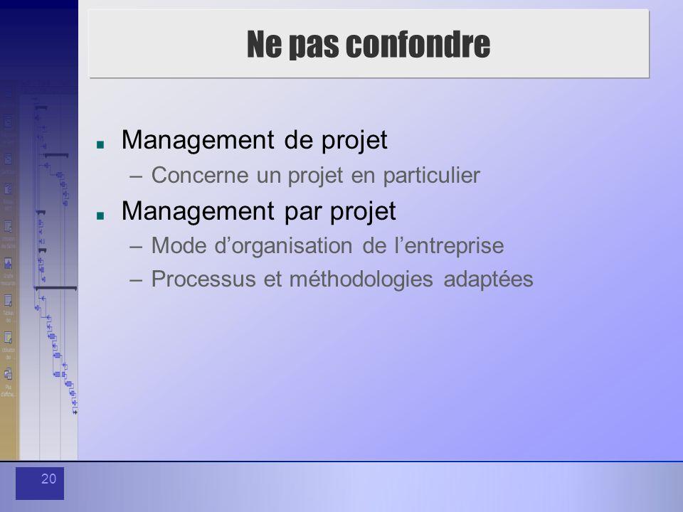 Ne pas confondre Management de projet Management par projet