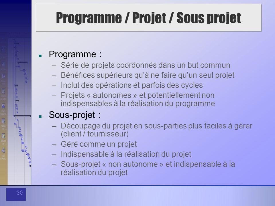 Programme / Projet / Sous projet