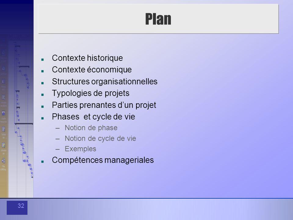 Plan Contexte historique Contexte économique