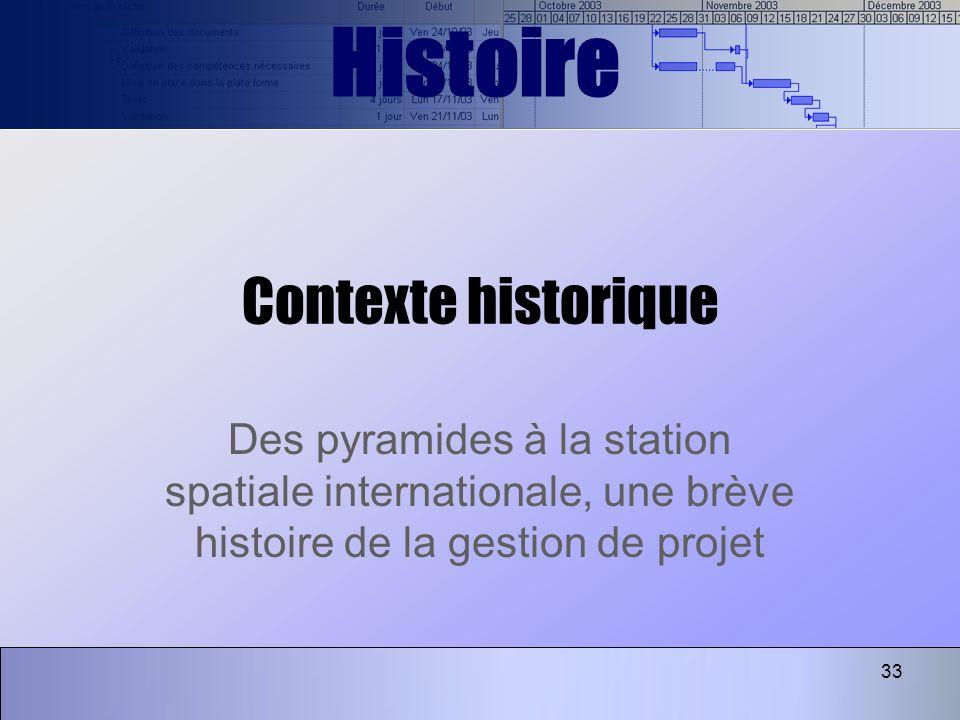 Histoire Contexte historique