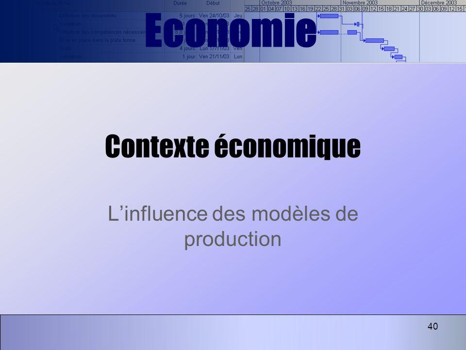 L'influence des modèles de production