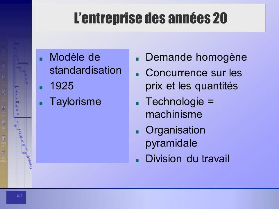 L'entreprise des années 20