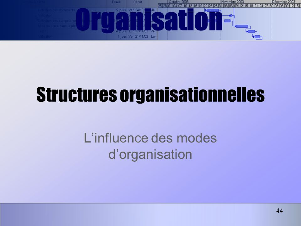Structures organisationnelles