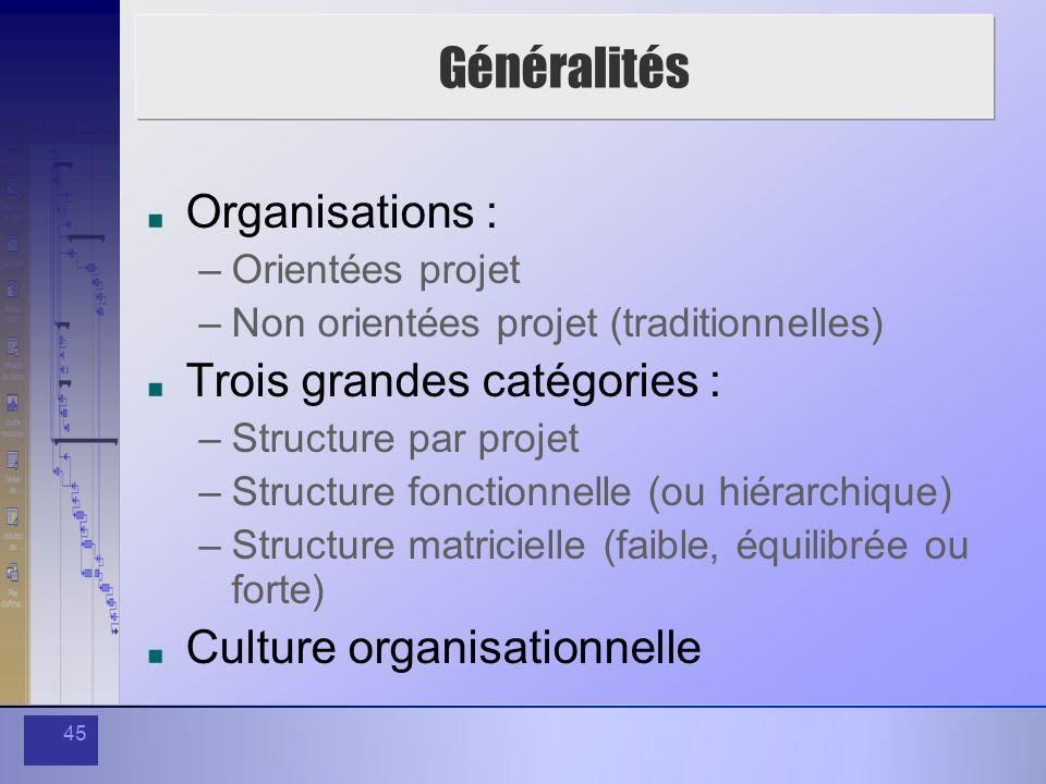 Généralités Organisations : Trois grandes catégories :