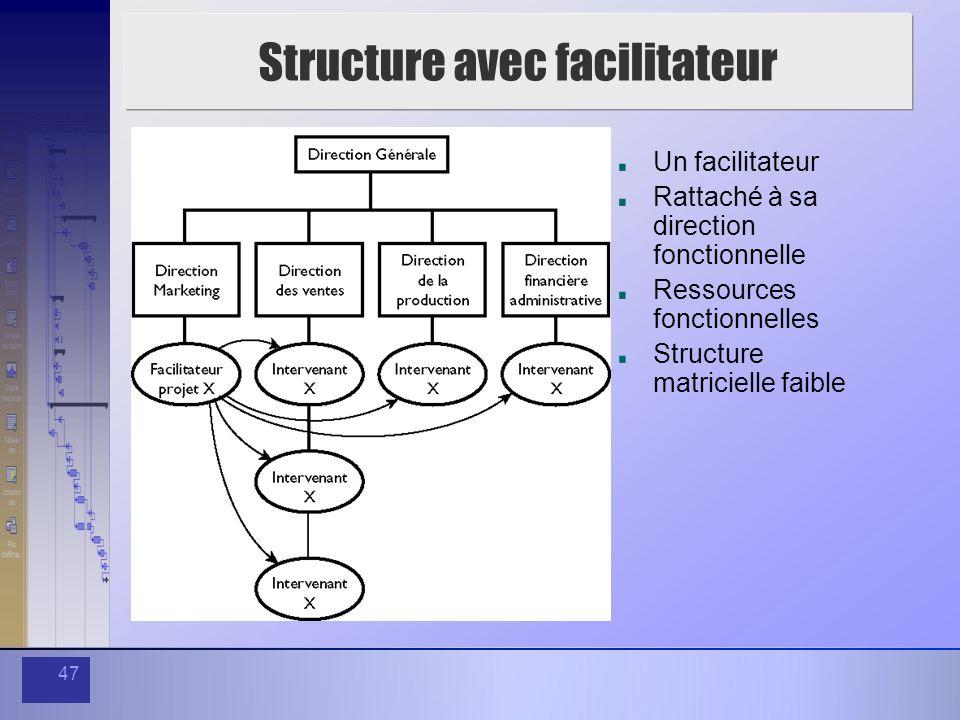 Structure avec facilitateur