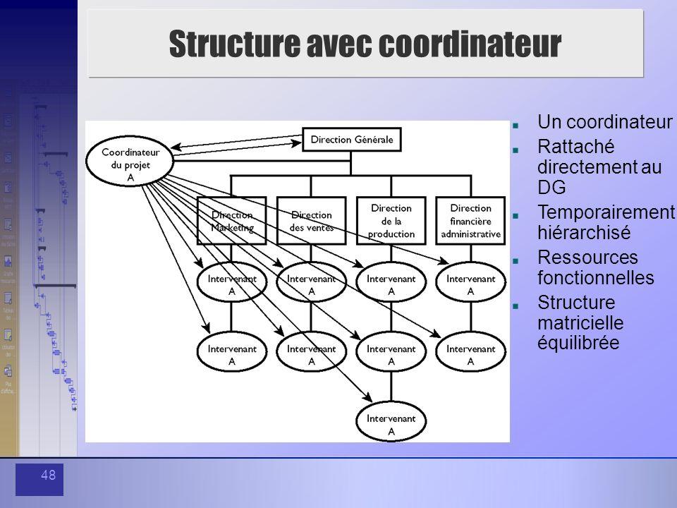 Structure avec coordinateur