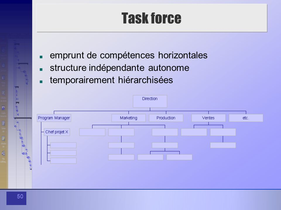 Task force emprunt de compétences horizontales