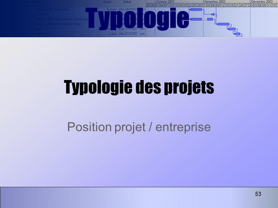 Position projet / entreprise