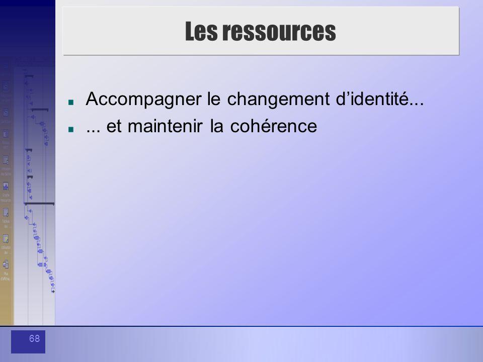 Les ressources Accompagner le changement d'identité...