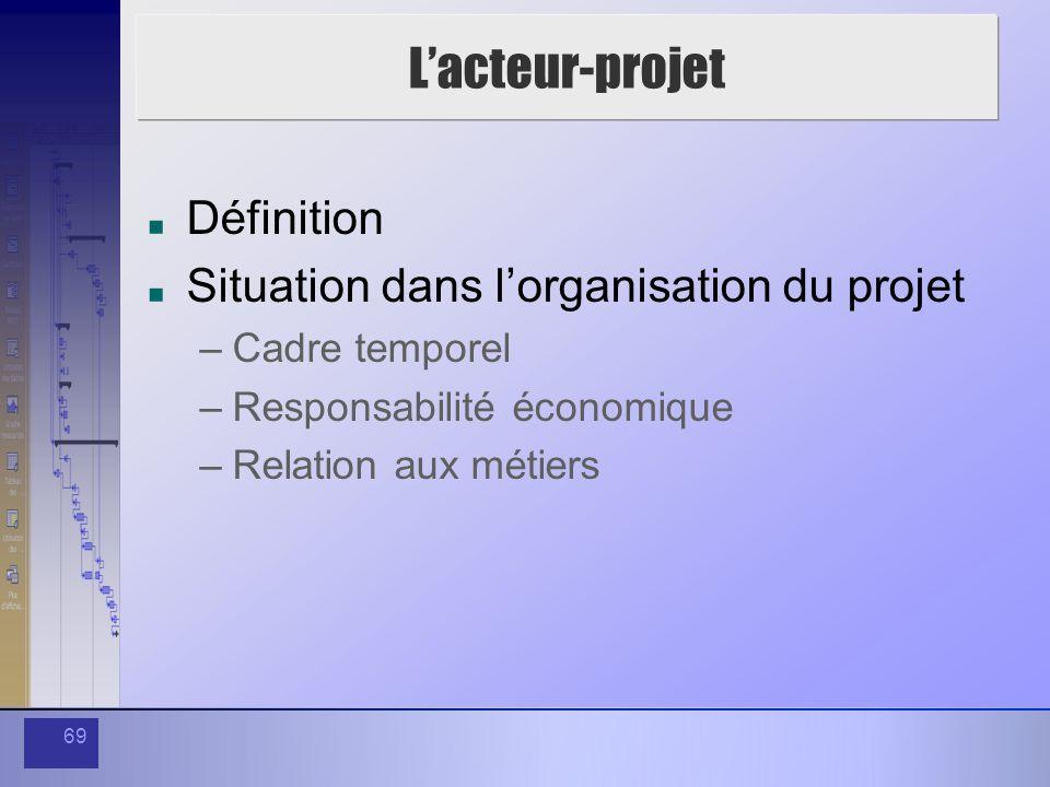 L'acteur-projet Définition Situation dans l'organisation du projet