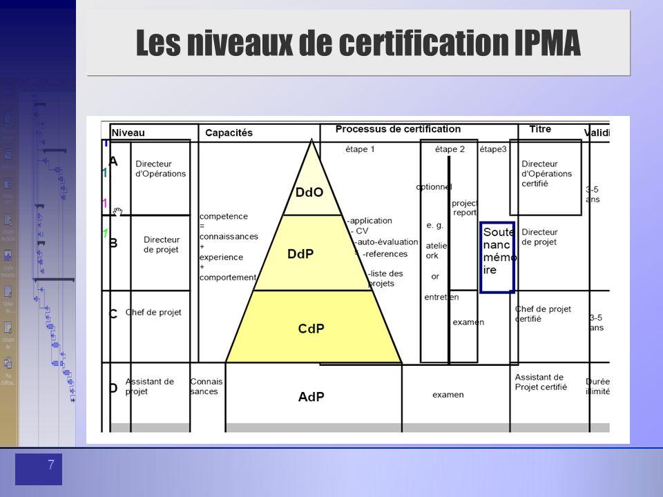 Les niveaux de certification IPMA