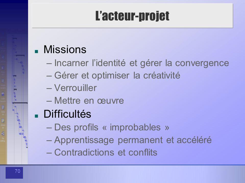 L'acteur-projet Missions Difficultés