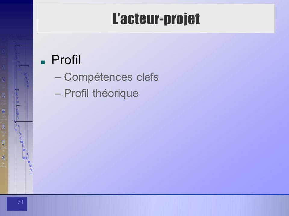 L'acteur-projet Profil Compétences clefs Profil théorique