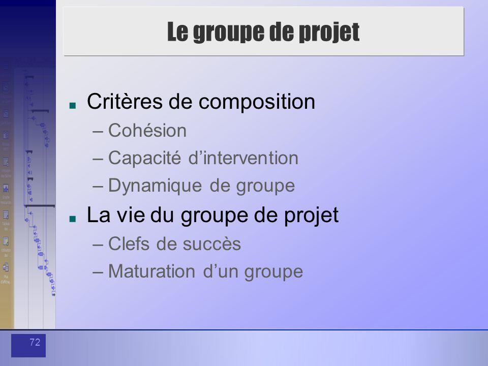 Le groupe de projet Critères de composition La vie du groupe de projet