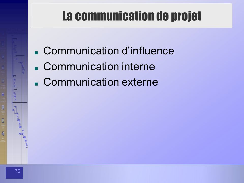 La communication de projet