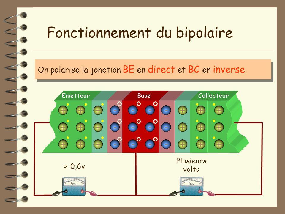 Fonctionnement du bipolaire