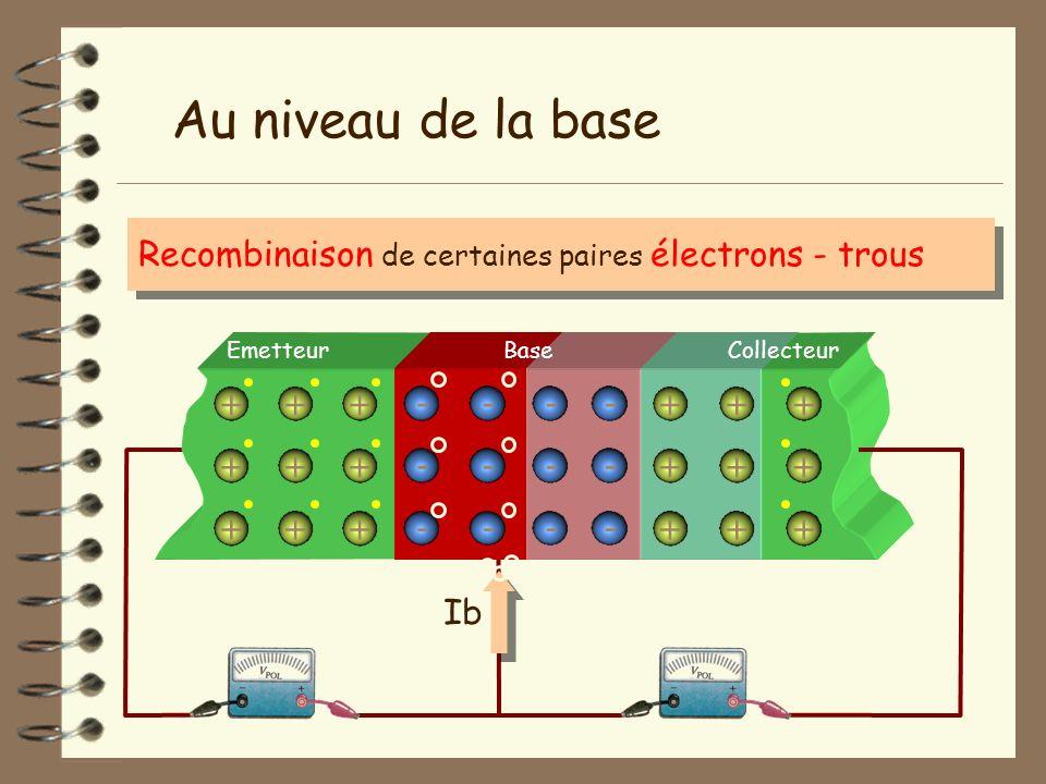 Au niveau de la base Recombinaison de certaines paires électrons - trous. Emetteur. Base. Collecteur.