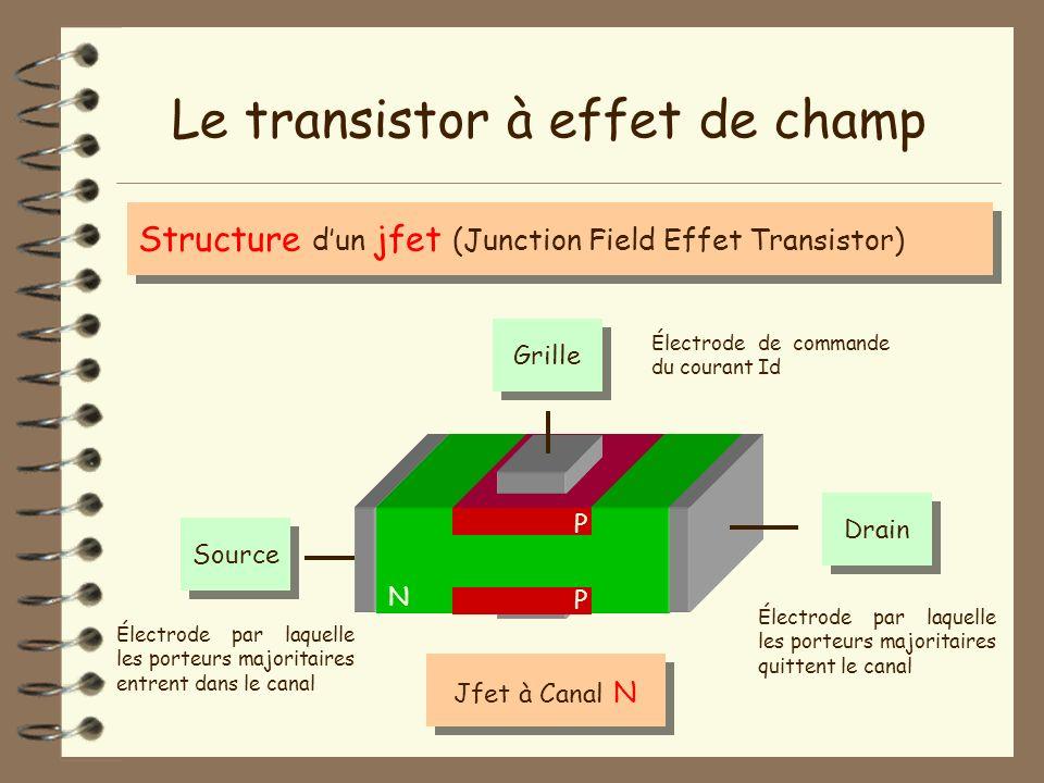 Le transistor à effet de champ