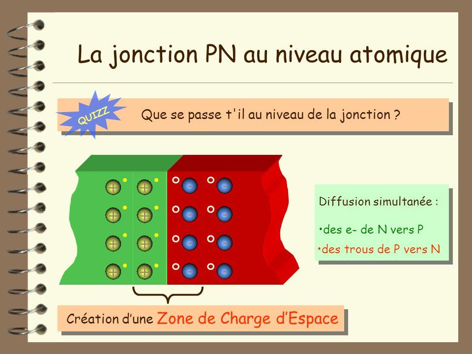 La jonction PN au niveau atomique