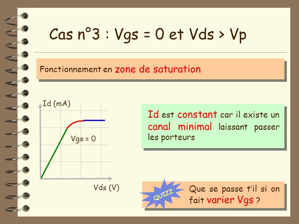 Cas n°3 : Vgs = 0 et Vds > Vp