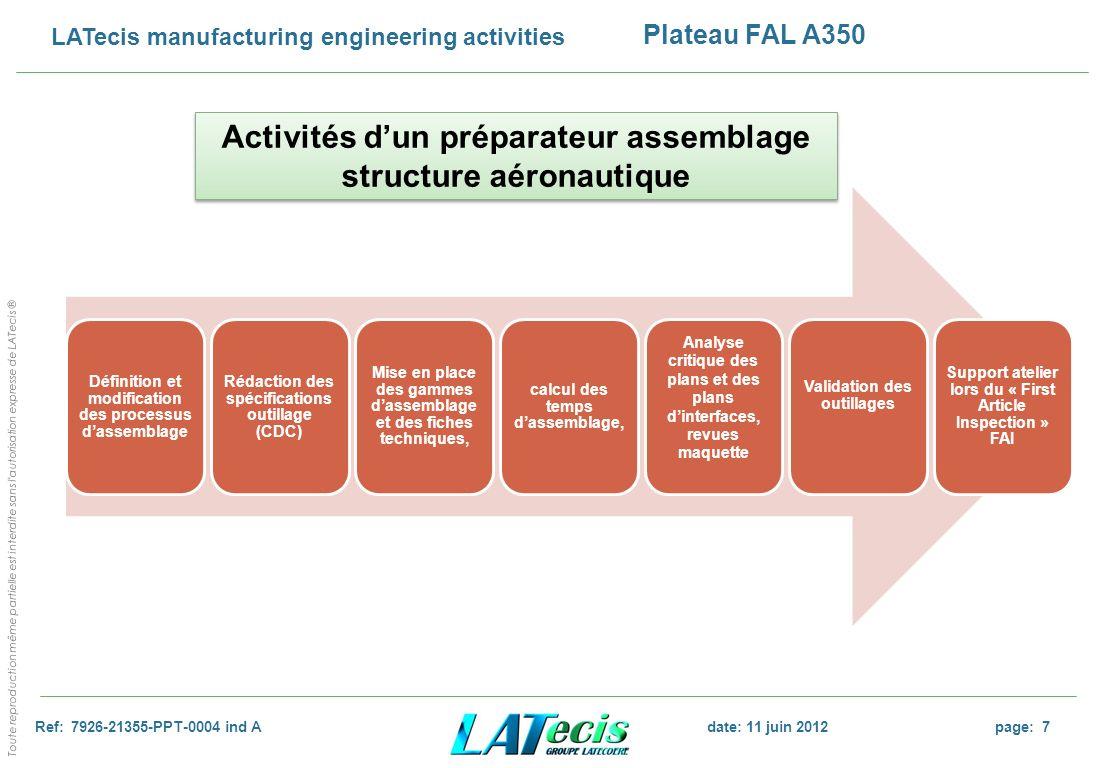 Activités d'un préparateur assemblage structure aéronautique