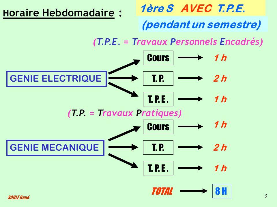 1ère S AVEC T.P.E. (pendant un semestre) Horaire Hebdomadaire :