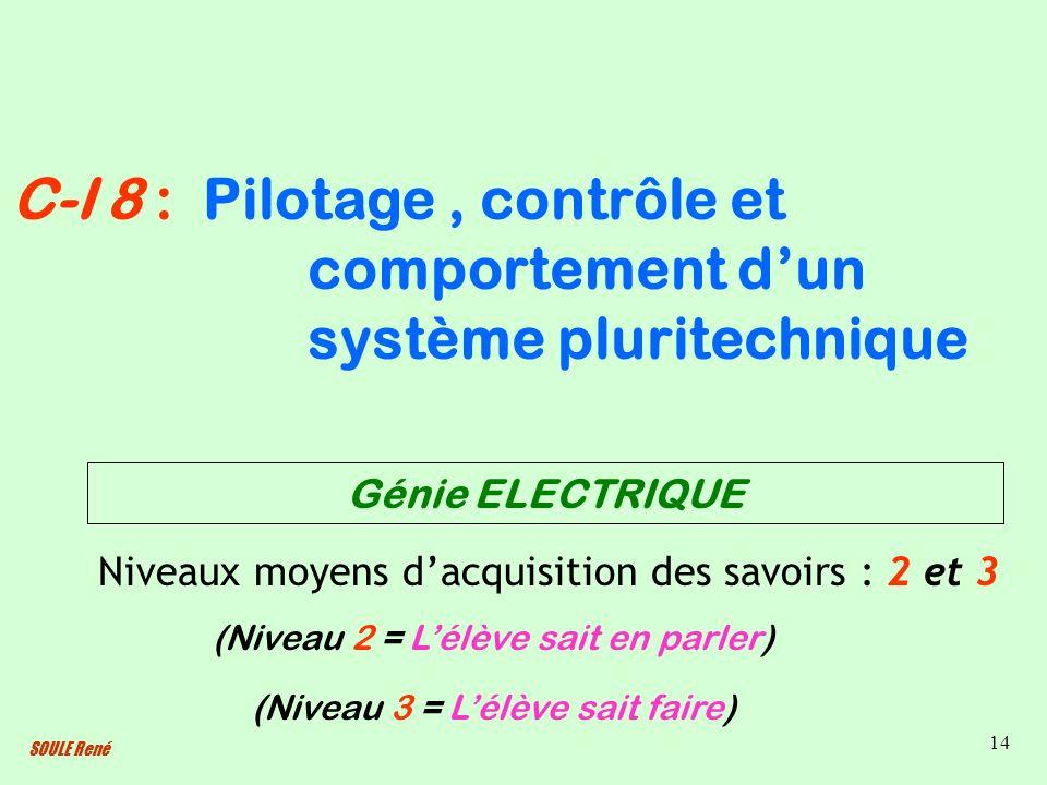Pilotage , contrôle et comportement d'un système pluritechnique