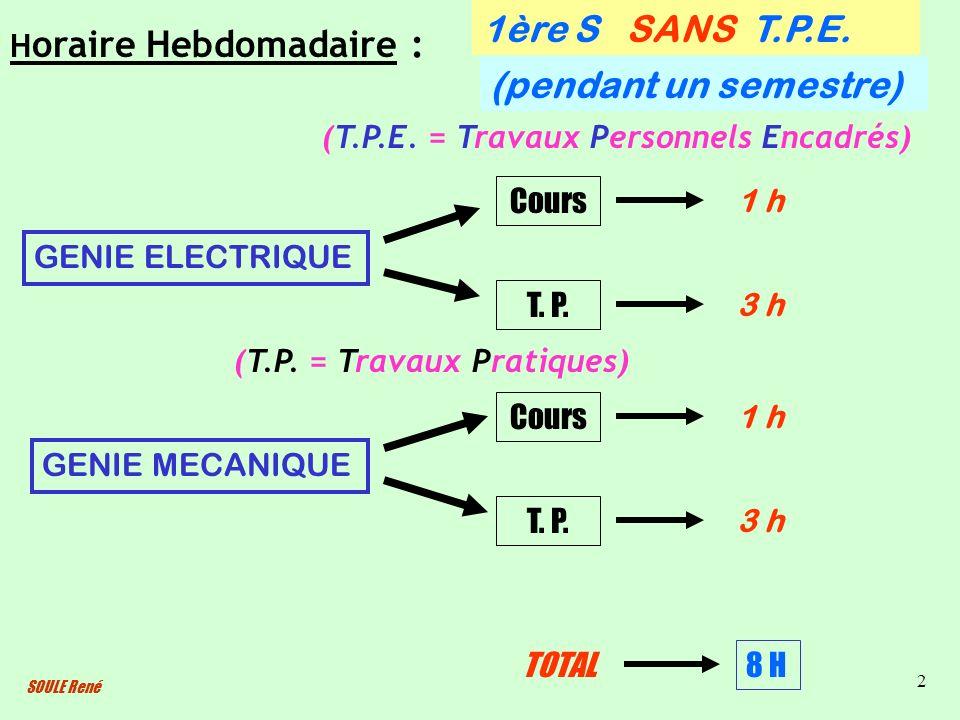1ère S SANS T.P.E. (pendant un semestre) Horaire Hebdomadaire :