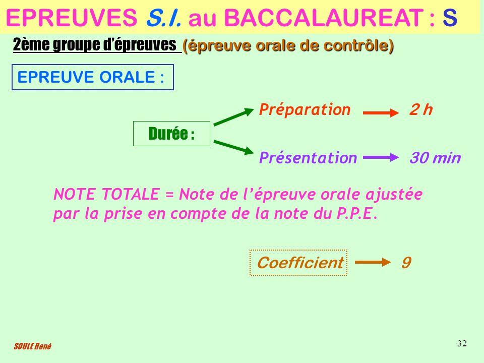 EPREUVES S.I. au BACCALAUREAT : S