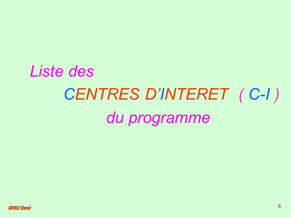 CENTRES D'INTERET ( C-I ) du programme